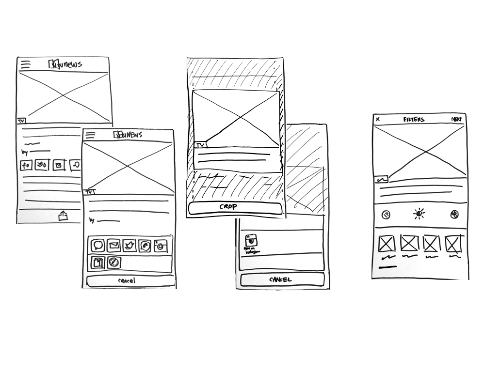 Sketches of screenshot sharing concept. View click-through prototype.