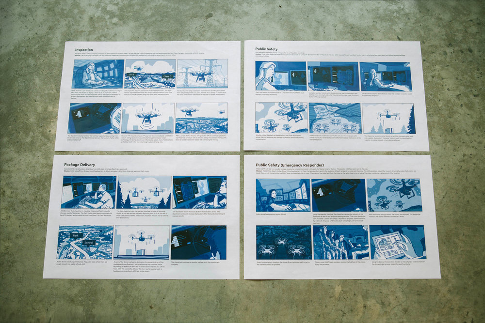 Hand illustrated storyboards
