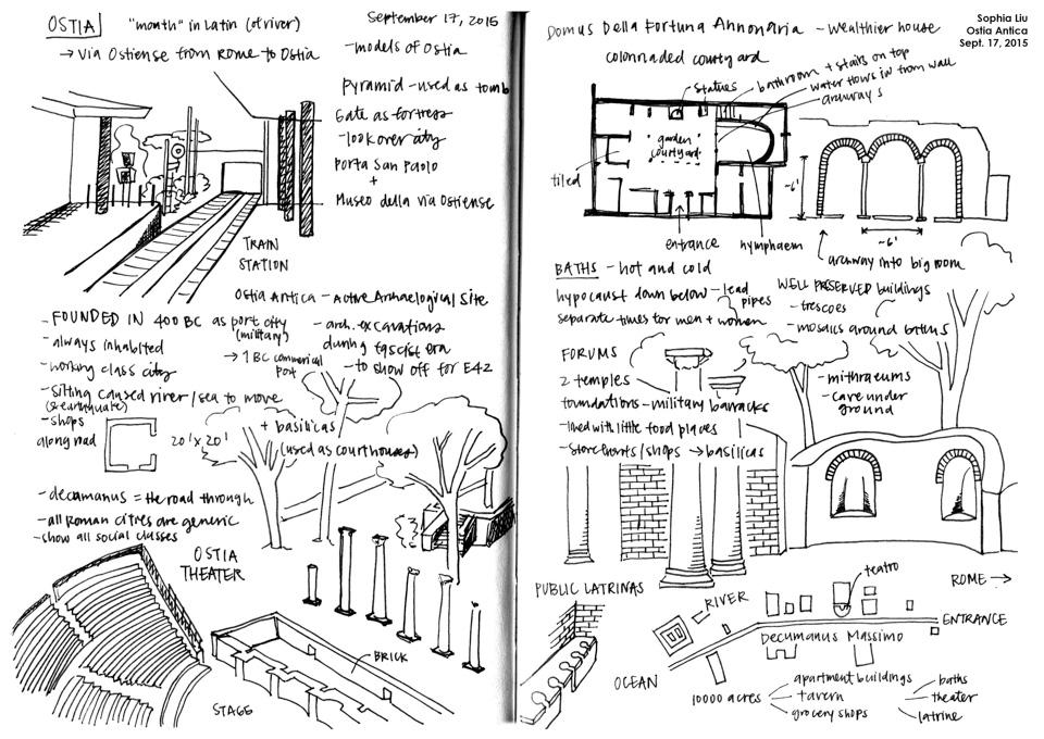 drawing-rome-by-sophia-liu-5.jpg