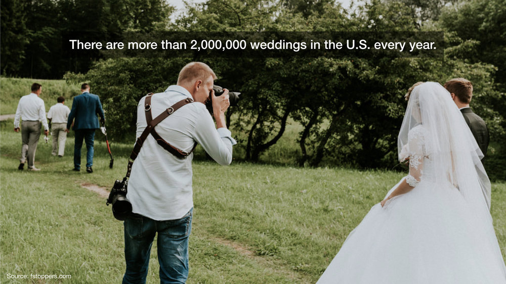 With more than 2 million weddings in the U.S. every year, hundreds of thousands of wedding photographers face the challenge of shooting and keeping track of the shots the clients want, especially while collaborating with other photographers…