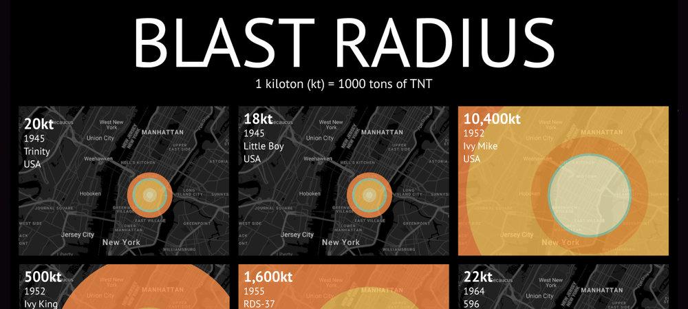 BlastRadius.jpg