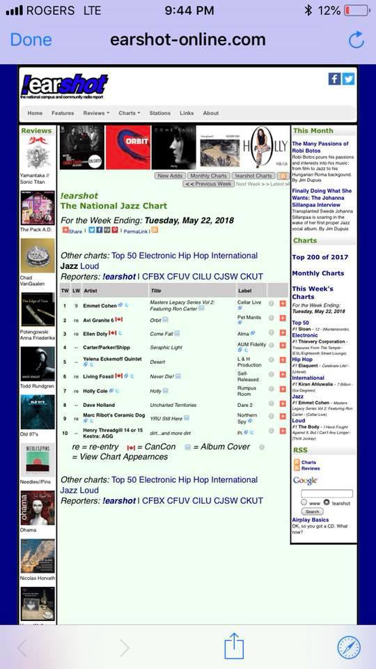 National College Radio Jazz Chart
