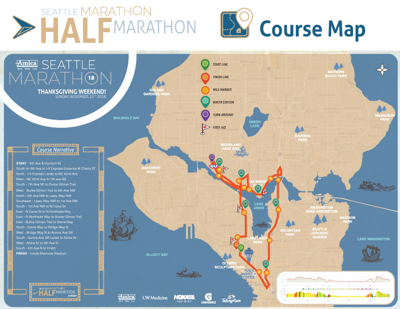 HALF-MARATHON-COURSE-MAP-2018_8x11.jpg