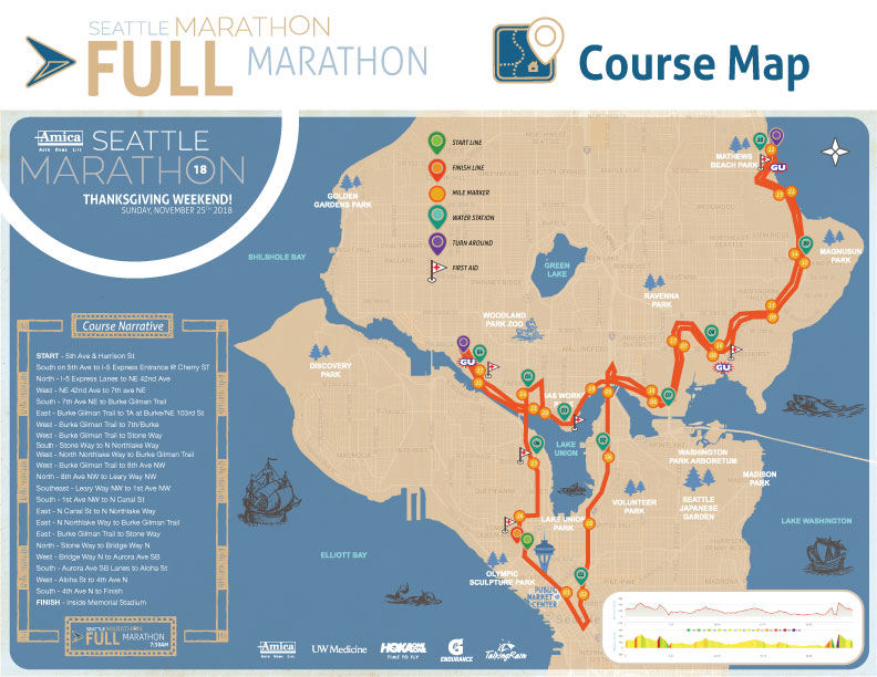 FULL-MARATHON-COURSE-MAP-2018_8x11.jpg
