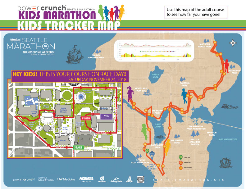 KIDS MARATHON — SEATTLE MARATHON.ORG