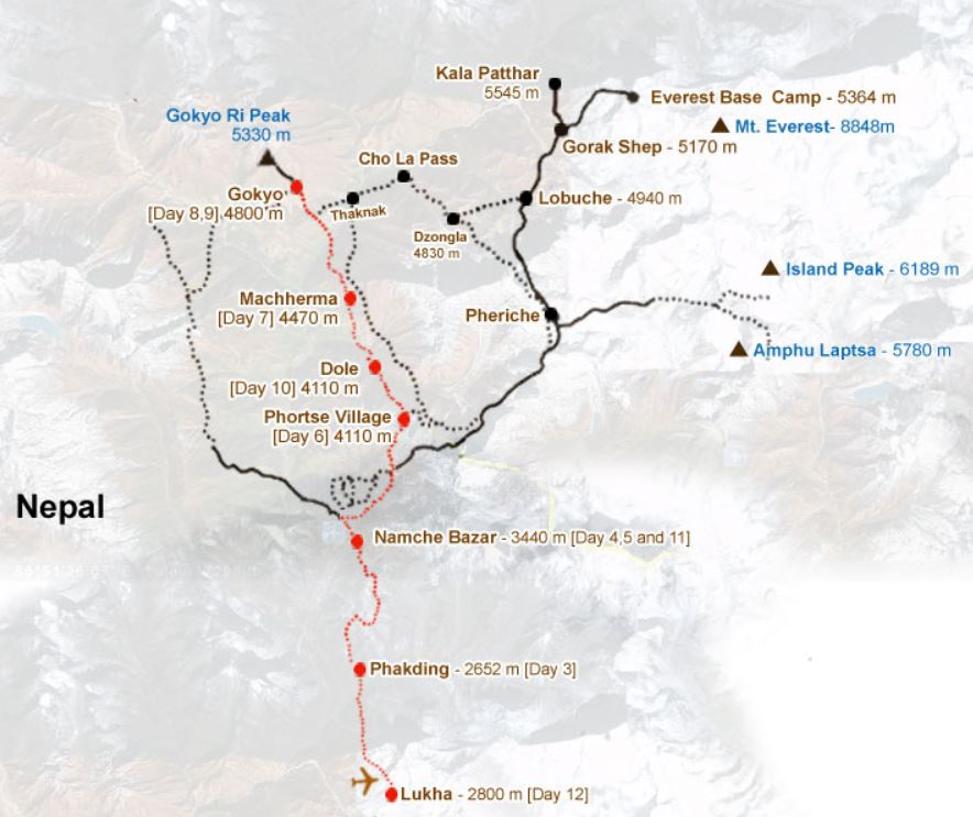 gokyo-lakes-trek-map.jpg