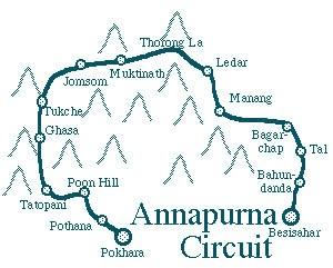 The route of the Annapurna circuit trek