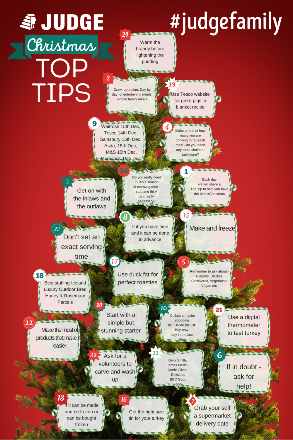 A treeful of top tips from Judge Cookware