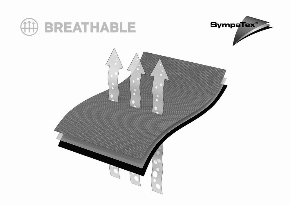 3D_Grafiken_Breathable_e 150 dpi.jpg