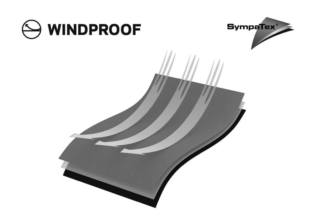 3D_Grafiken_Windproof_e_150dpi.jpg