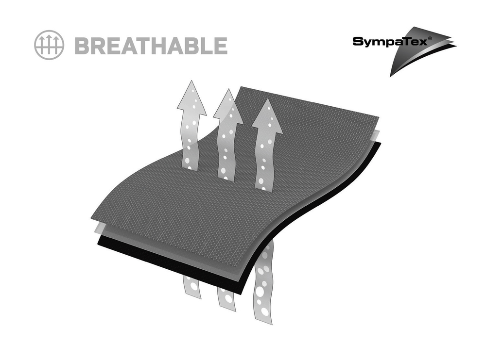 3D_Grafiken_Breathable_e 150 dpi.jpg
