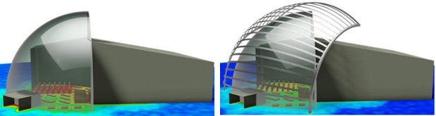 CFD of Library