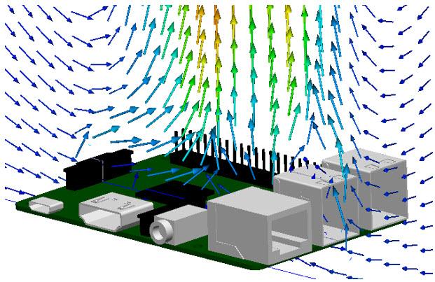 Raspberry Pi CFD Flow Vectors