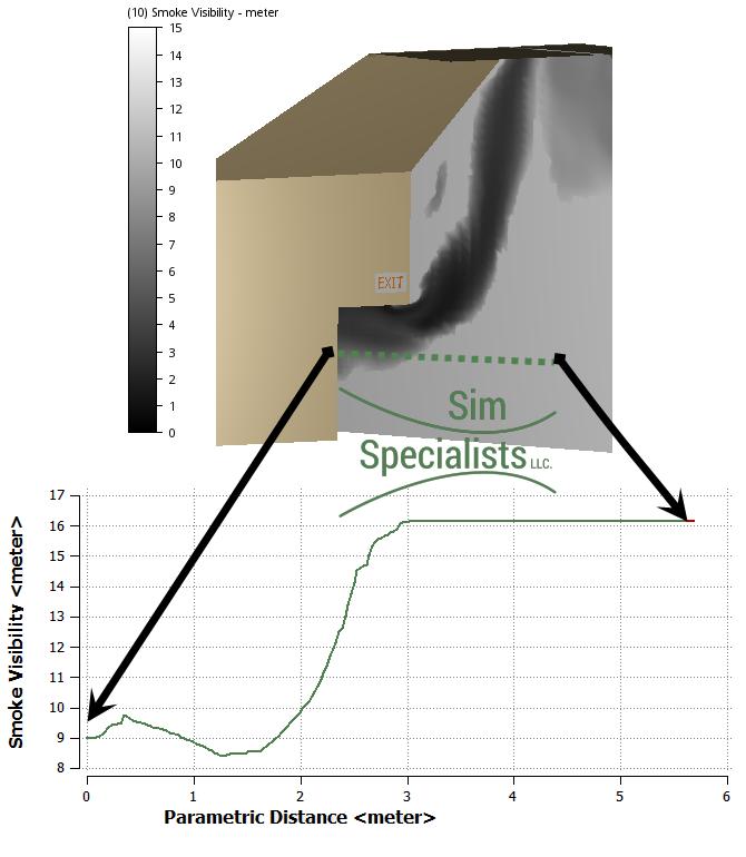CFD smoke visibility plot