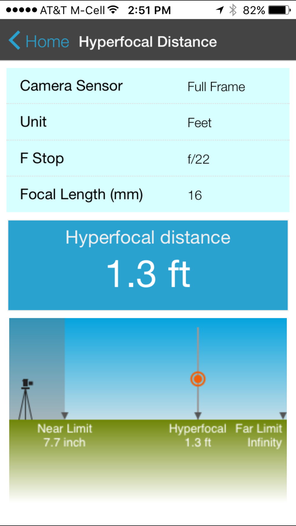 Photographers Tools app: Hyperfocal Distance calculation.