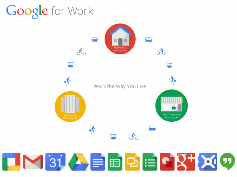 google-for-work-diagram