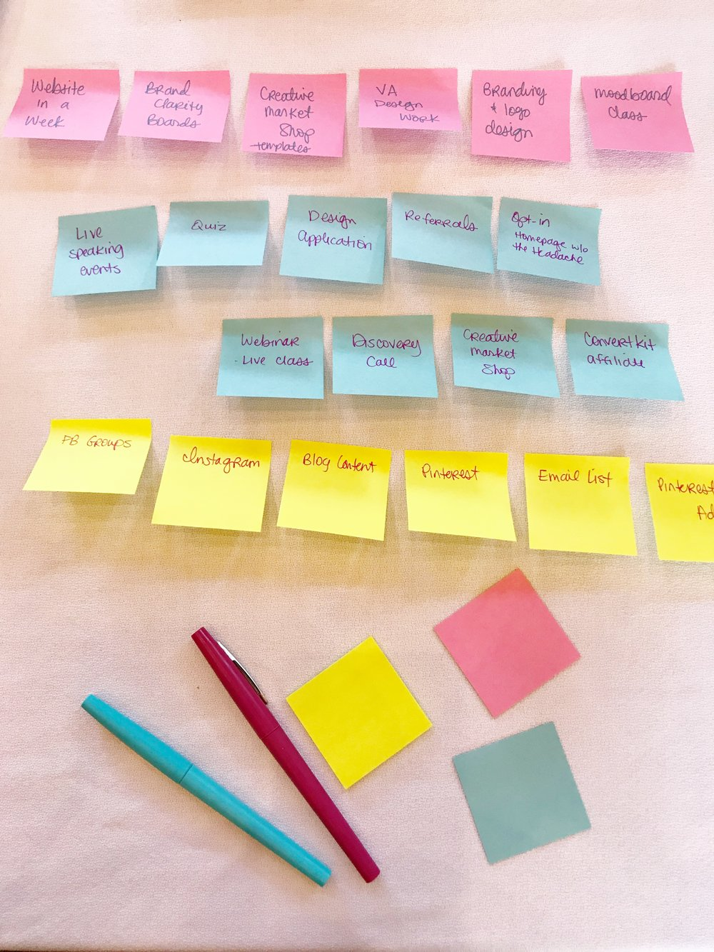 The Profit Planner Retreat - Post-It Note Method