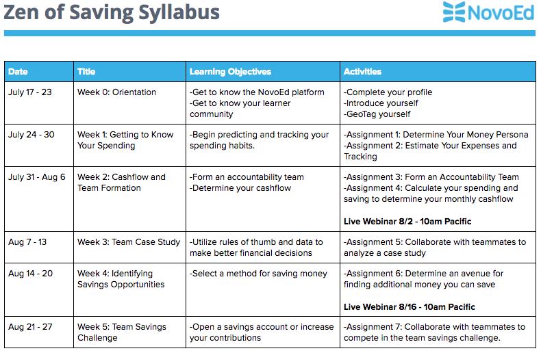 Week 0 Syllabus.png