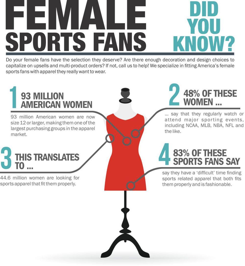 Fanatics Email Infographic.jpg