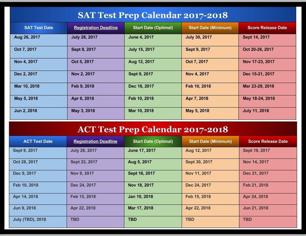 ACT-SAT Test Prep Timeline 2017-2018.jpg