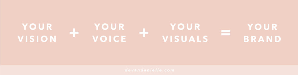 Your Vision + Your Voice + Your Visuals = Your Brand