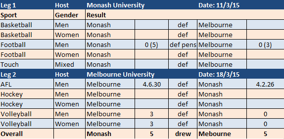 2015-VC-results.PNG