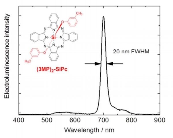 New Publication in J. Mater. Chem C.!
