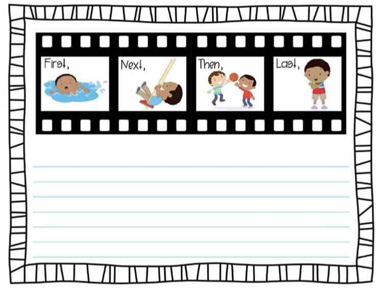 Sequencing - Students learn to sequence events with 3-4 related pictures and transition words.