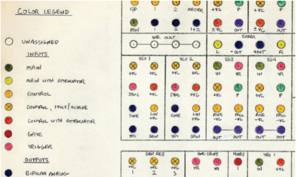 Image: Documentation of analog control boxes by Richard Brewster, 1980.Image courtesy of Experimental Television Center and the Rose Goldsen Archive of New Media Art, Cornell University