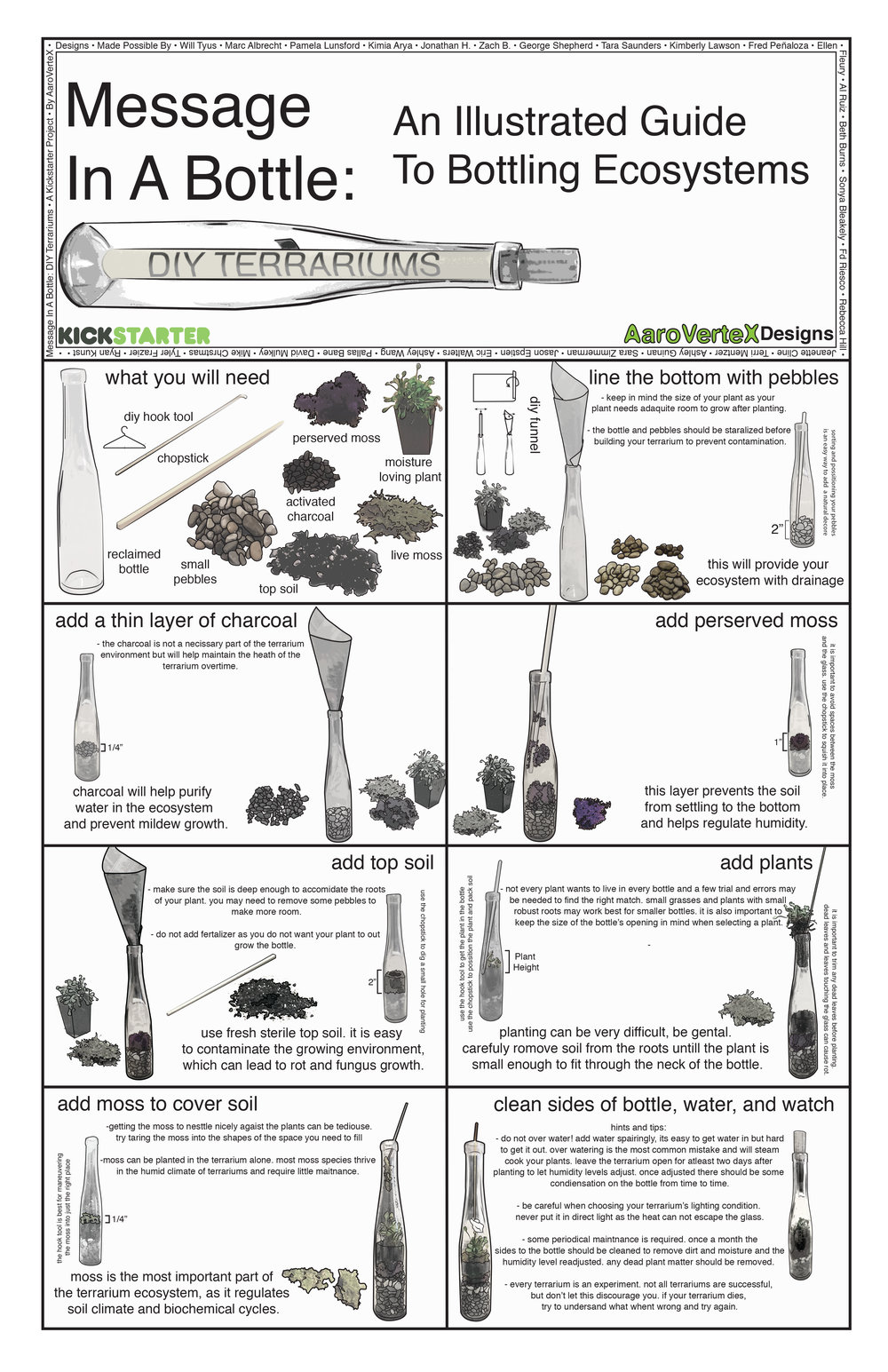 Fleury_07_Kickstarter_Guide.jpg