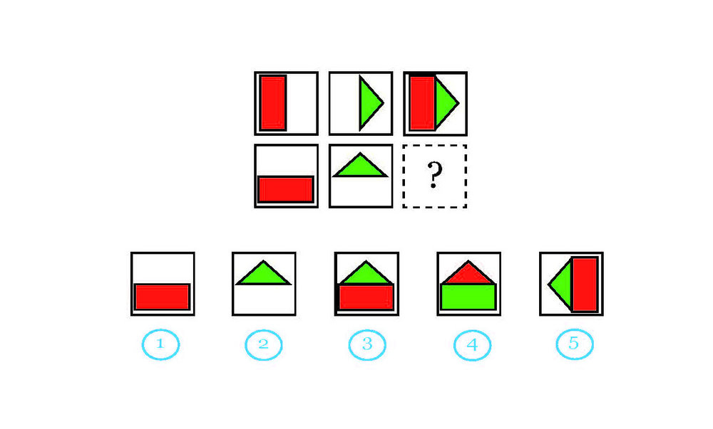 EXAMPLE OF A spatial visualization QUESTION