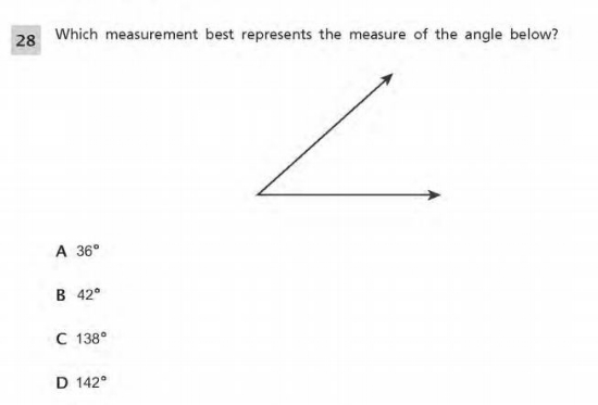 Measurement and Data Sample question 1 (Grade 4)