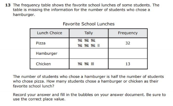4th Grade STAAR EXAMPLE QUESTION - Frequency Table Problem sample