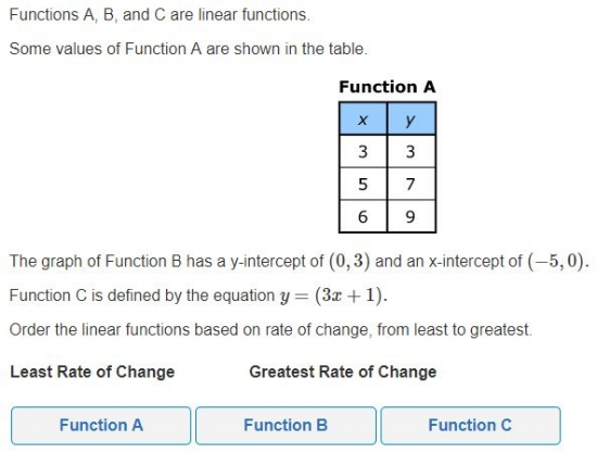 PARCC - 8th grade Linear Functions sample question