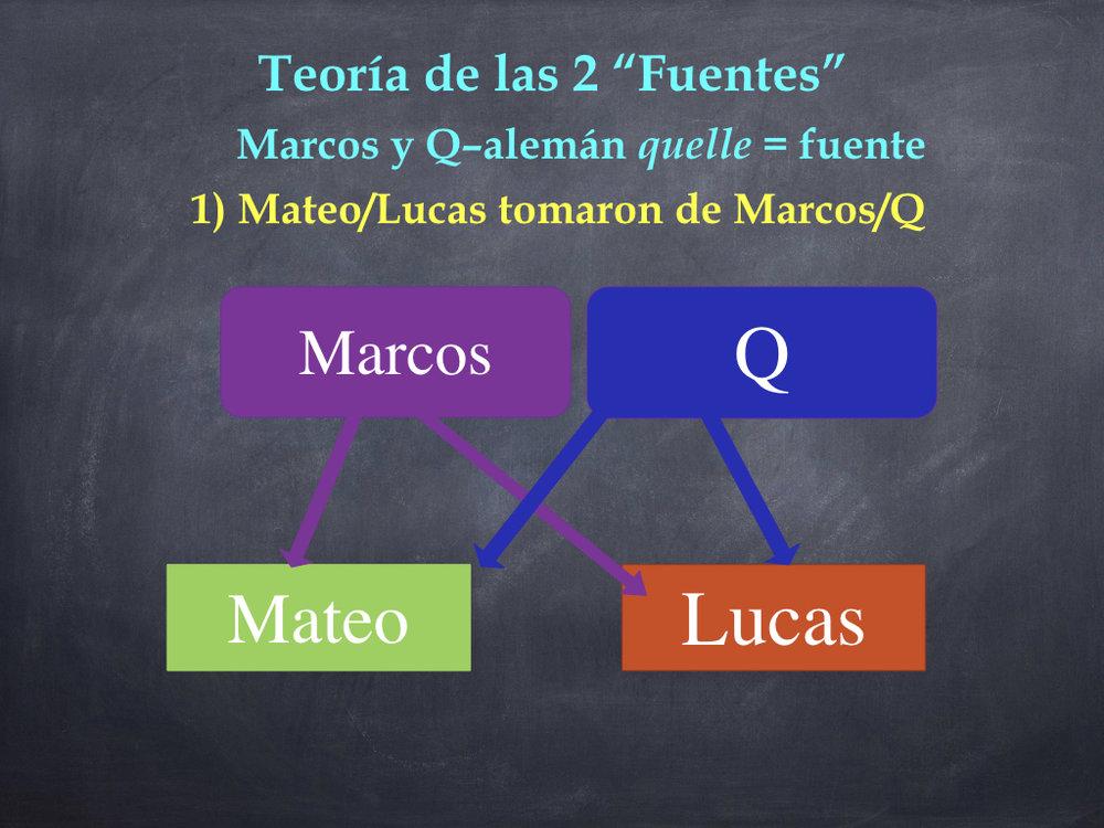 IntroduccionNuevoTestamento3.030.jpeg