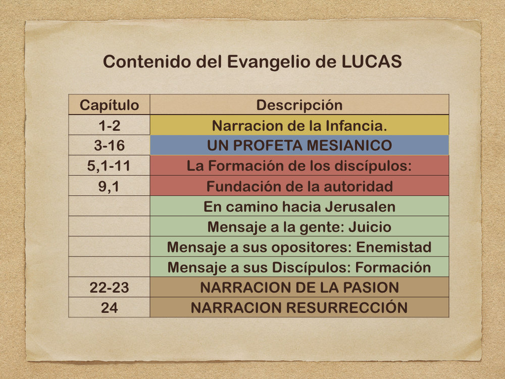 NuevoTestamentoLosEvangeliosSinopticos.041.jpeg