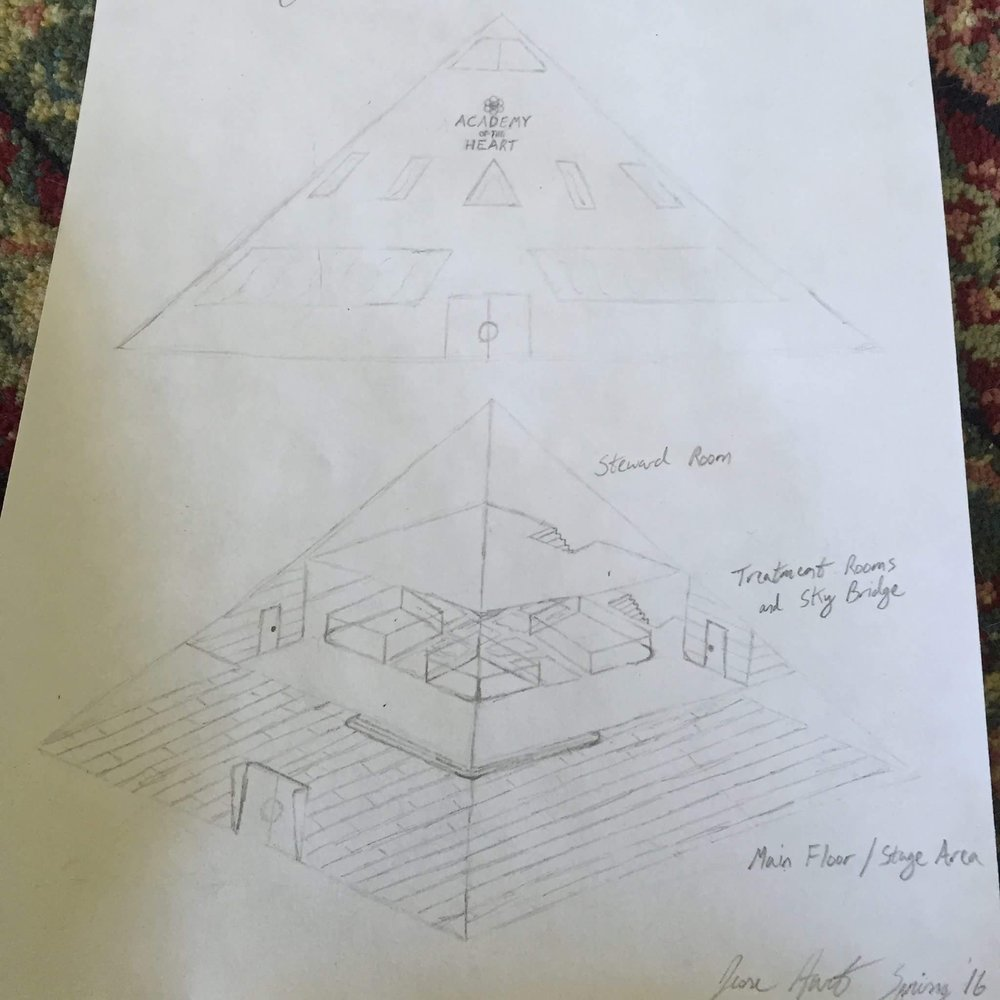 Academy of the Heart pyramid - drawing 1