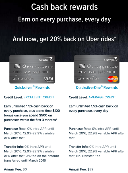 Deal 20 Cashback On All Uber Rides Capital One Quicksilver Card Thru 4