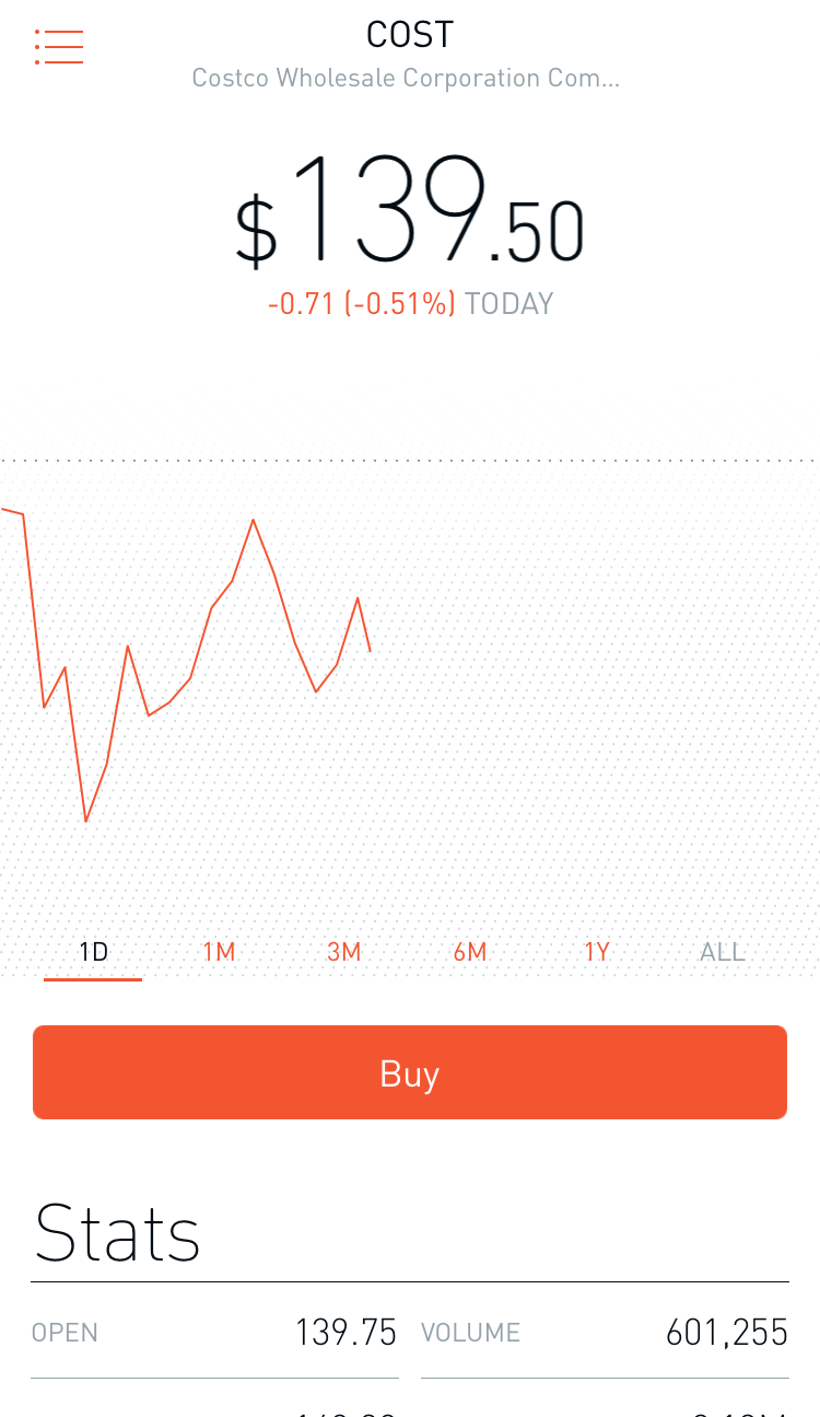 Stock Stats