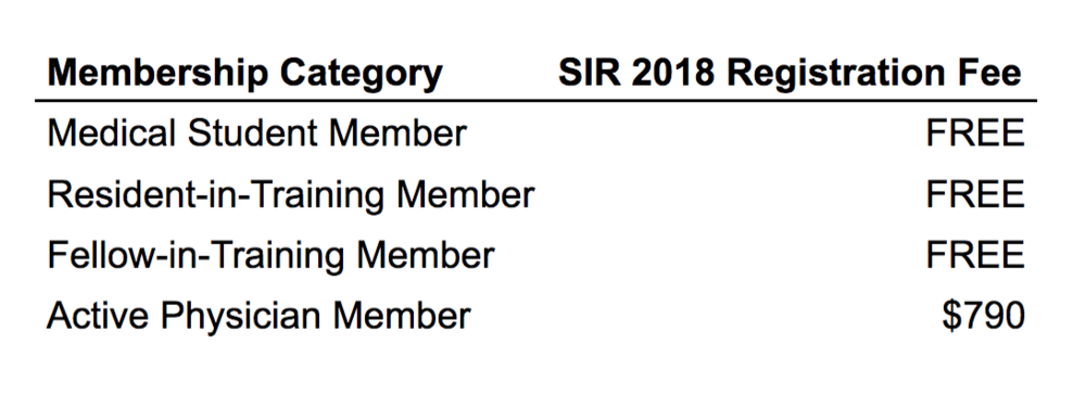 SIR 2018 Registration Fee Table (Current as of 8/24/2017)