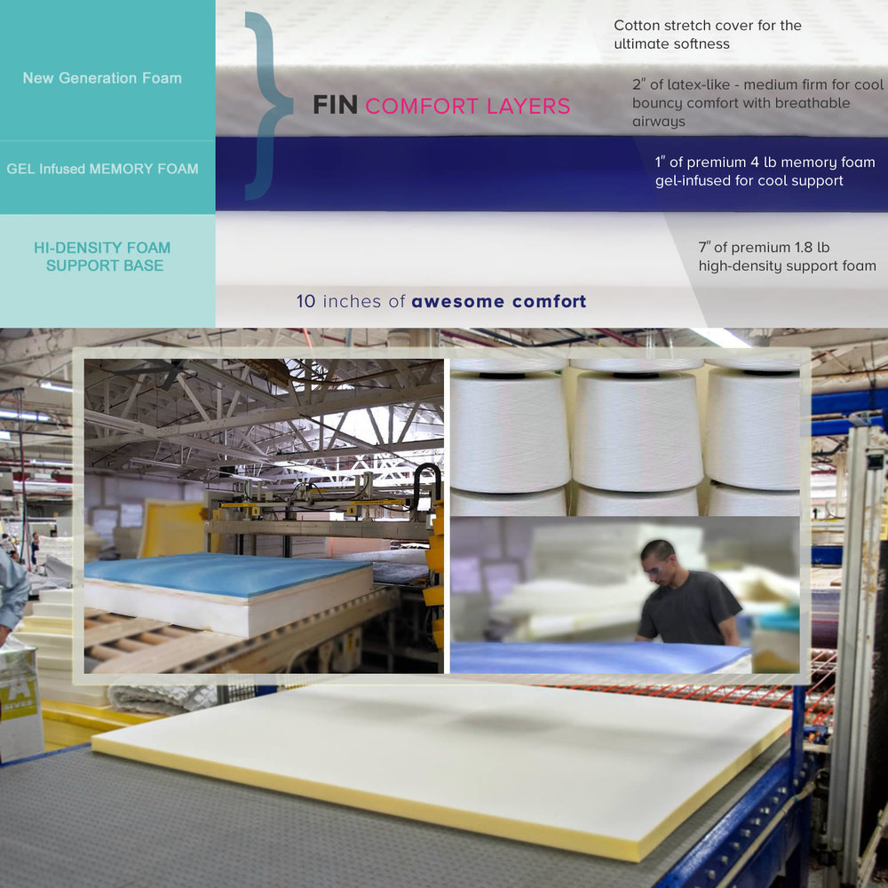 A FIN MATTRESS USES ONLY THE BEST selected QUALITY MATERIALS INSIDE. GET TO KNOW FIN AND SEE WHAT HE'S MADE OF.  A REAL PREMIUM QUALITY MATTRESS AT AN AFFORDABLE PRICE. FIN COMBINES THE COMFORT OF PREMIUM MEMORY FOAM WITH THE BOUNCE AND COOLNESS OF LATEX feel.