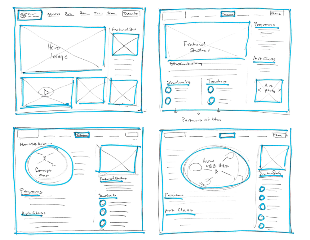 UBB_Process_wireframes2.png