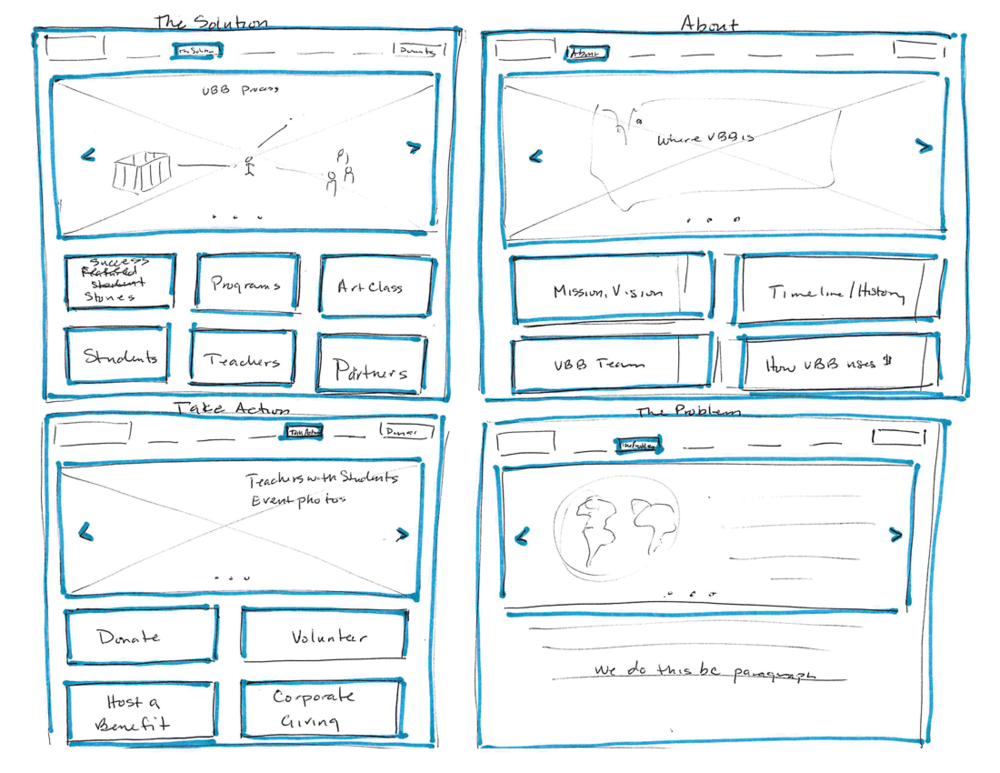 UBB_Process_wireframes3.png