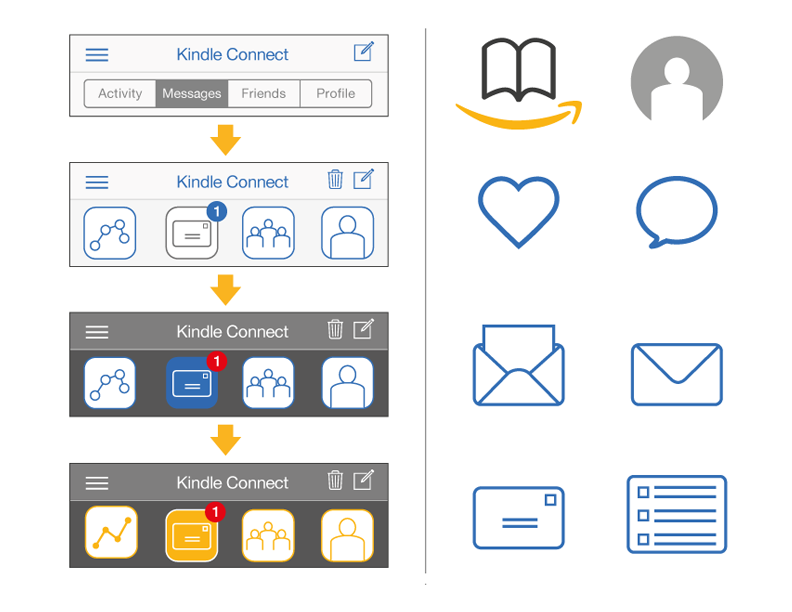 KindleConnect_nav_icons.png