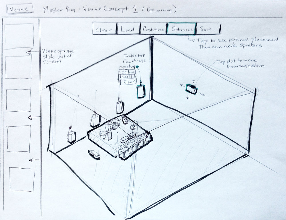 MR Concept sketch - Venue optimizing.jpg