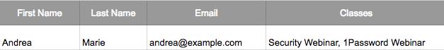 MailChimp Subscriber Record Post-Update - AmazingAndrea.com