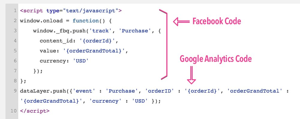 "Squarespace Order Variables ""Pushed"" to Facebook and Google"