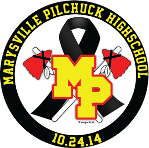MPHS Recovery Fund