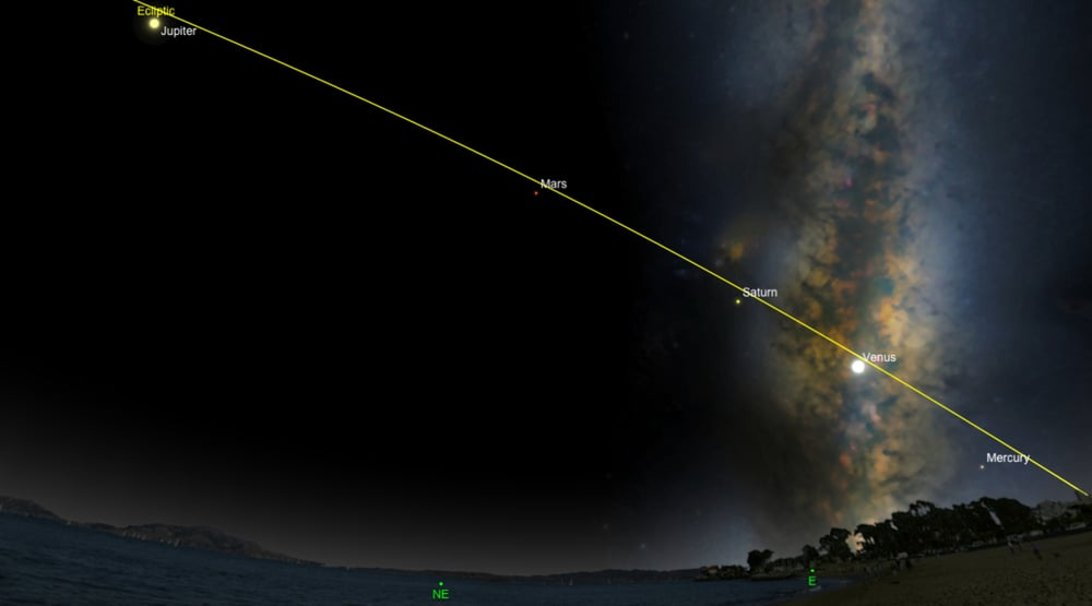 Stand in line: the five planets visible to the naked eye- Image Credit Alan Duffy (author provided)