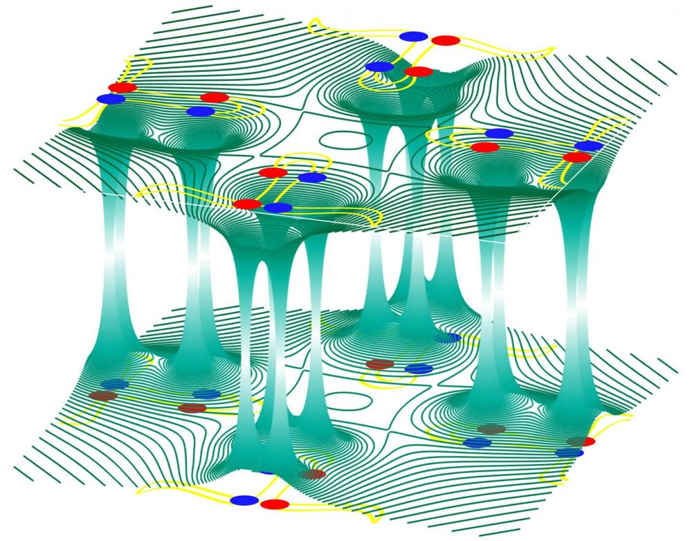 New research from Princeton University demonstrates the bizarre movement of electrons through a novel material called a Weyl semi-metal. The image shows a schematic of the connections at special values of electron momentum, which come in pairs and are called Weyl points (red and blue dots). An electron that leaves the surface on a red point can return through its partner blue point, and vice versa. This bizarre behavior is due to the 'topological'connections through the bulk of the material. - Image Credit: Yazdani et al., Princeton University.
